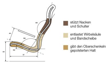 sitzqualit t intertime. Black Bedroom Furniture Sets. Home Design Ideas